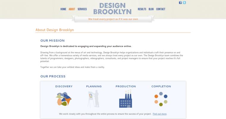 Design Brooklyn   Top NYC SEO Firms   10 Best SEO