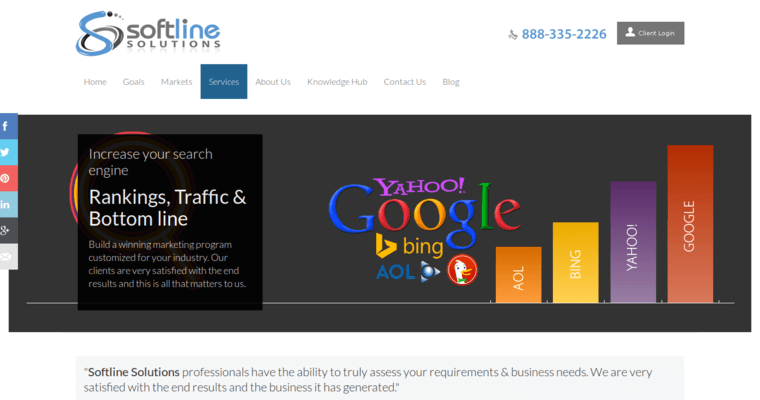 Service Page of Top Web Design Firms in California: Softline